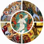 Semana Santa e Tríduo Pascal